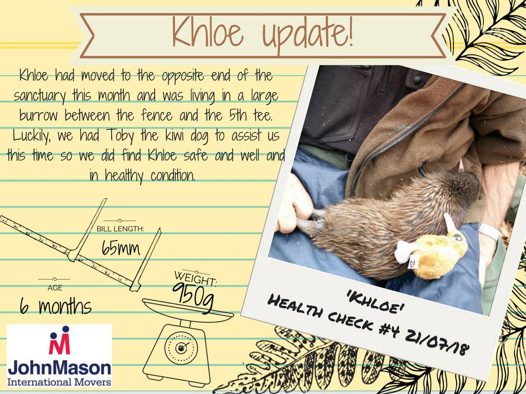 Khloe Kiwi update July